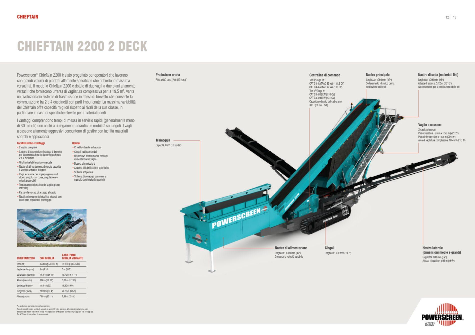 Chieftain 2200 2 Deck